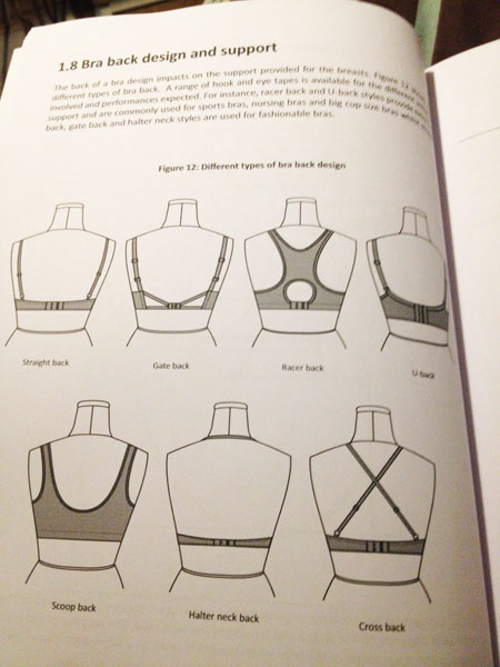 Search Results For Book Review Patternmaking For